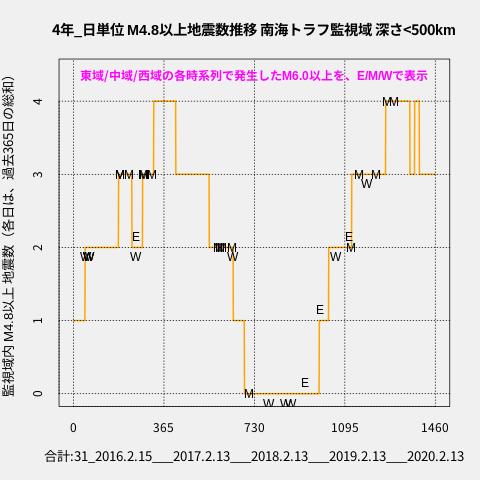 f:id:yoshihide-sugiura:20200215001411p:plain