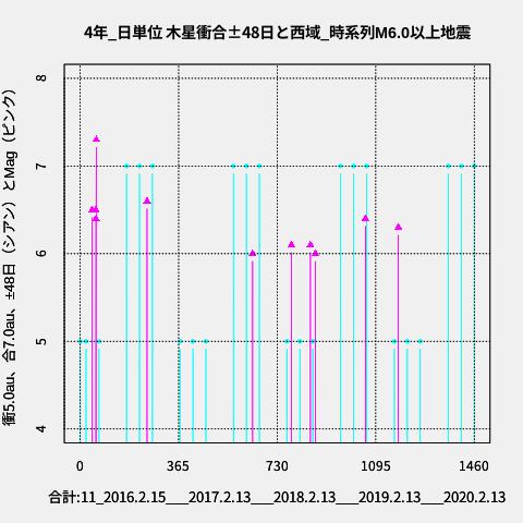 f:id:yoshihide-sugiura:20200215001433p:plain