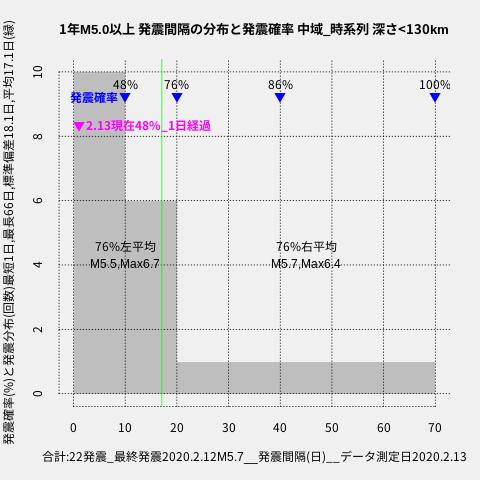f:id:yoshihide-sugiura:20200215001539p:plain