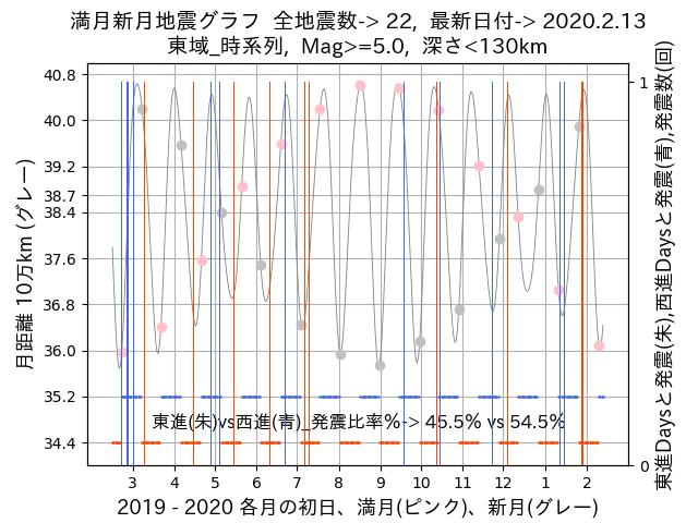 f:id:yoshihide-sugiura:20200215073813p:plain