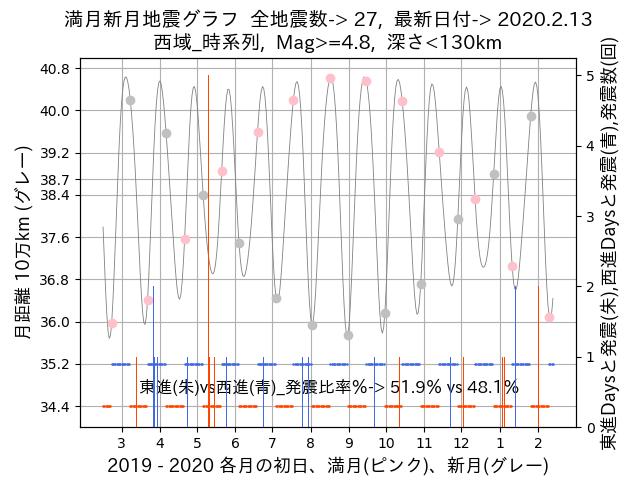 f:id:yoshihide-sugiura:20200215074040p:plain