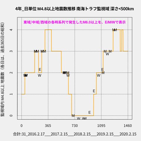 f:id:yoshihide-sugiura:20200217001814p:plain