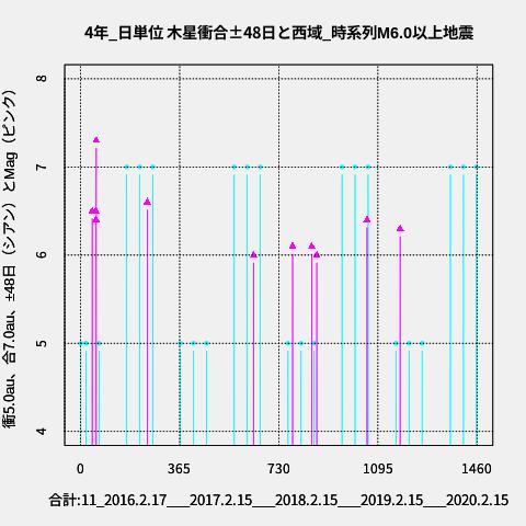f:id:yoshihide-sugiura:20200217001838p:plain