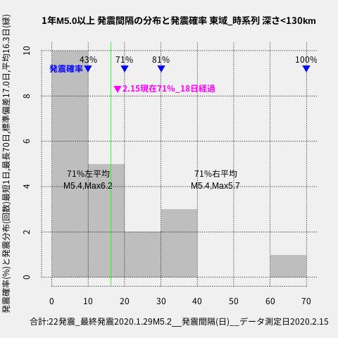 f:id:yoshihide-sugiura:20200217002049p:plain