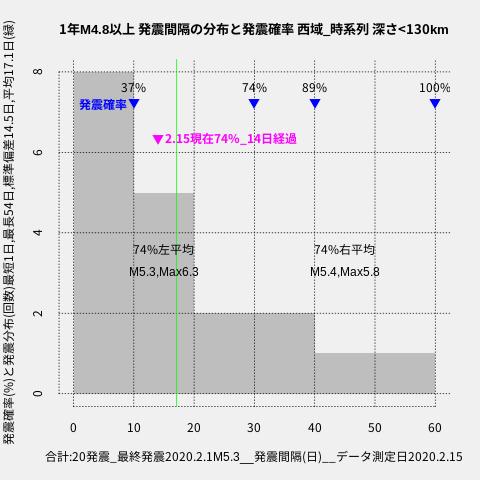 f:id:yoshihide-sugiura:20200217002157p:plain