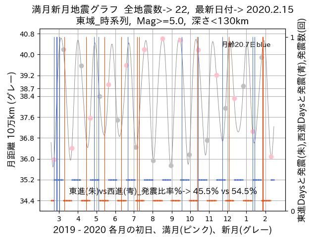 f:id:yoshihide-sugiura:20200217002358p:plain