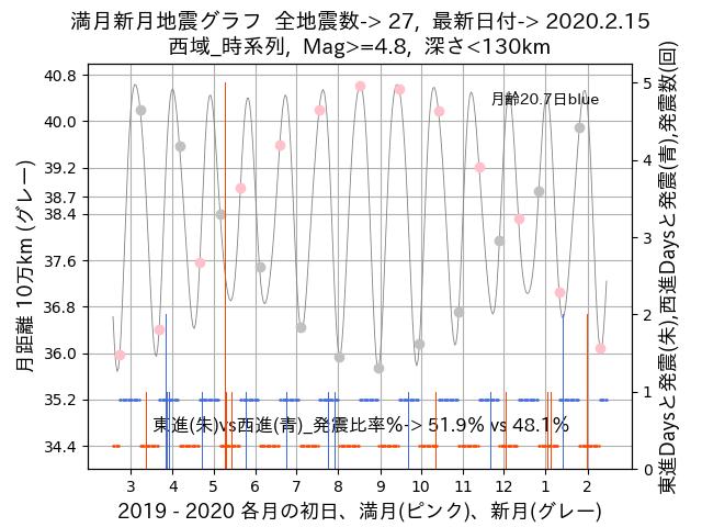 f:id:yoshihide-sugiura:20200217002630p:plain