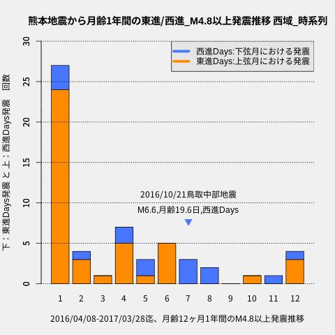f:id:yoshihide-sugiura:20200217182055p:plain