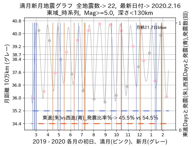 f:id:yoshihide-sugiura:20200218002415p:plain