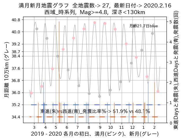 f:id:yoshihide-sugiura:20200218002614p:plain
