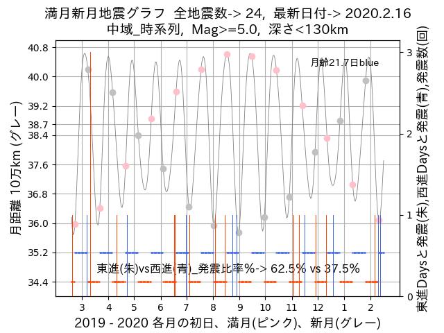 f:id:yoshihide-sugiura:20200218002651p:plain