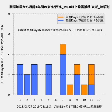 f:id:yoshihide-sugiura:20200218031037p:plain