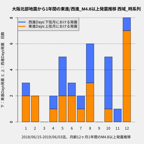 f:id:yoshihide-sugiura:20200218084156p:plain