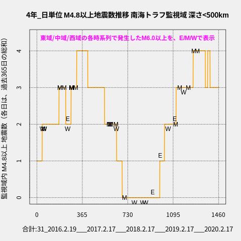 f:id:yoshihide-sugiura:20200219023318p:plain
