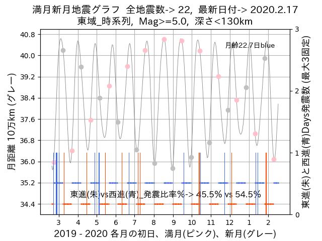 f:id:yoshihide-sugiura:20200219023828p:plain