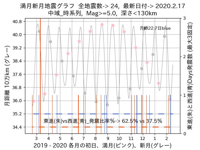 f:id:yoshihide-sugiura:20200219023943p:plain