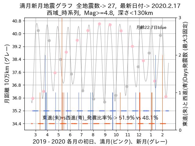 f:id:yoshihide-sugiura:20200219024053p:plain
