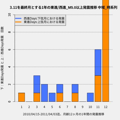f:id:yoshihide-sugiura:20200219165750p:plain