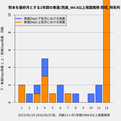f:id:yoshihide-sugiura:20200219165812p:plain