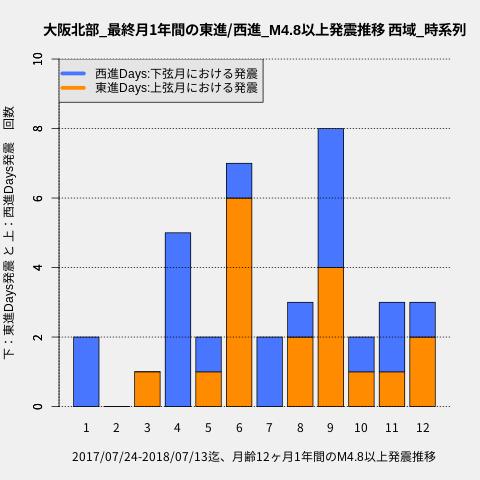 f:id:yoshihide-sugiura:20200219165833p:plain