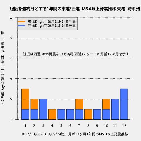 f:id:yoshihide-sugiura:20200219165853p:plain