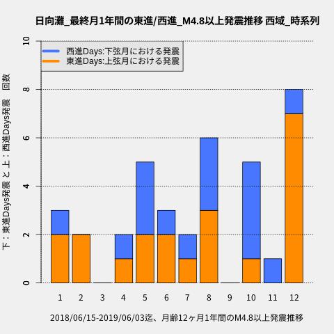 f:id:yoshihide-sugiura:20200219172547p:plain
