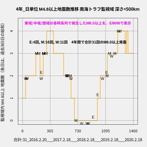 f:id:yoshihide-sugiura:20200220001350p:plain