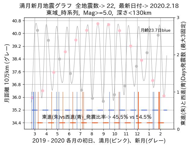 f:id:yoshihide-sugiura:20200220002058p:plain