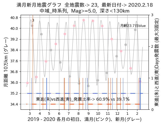 f:id:yoshihide-sugiura:20200220002201p:plain
