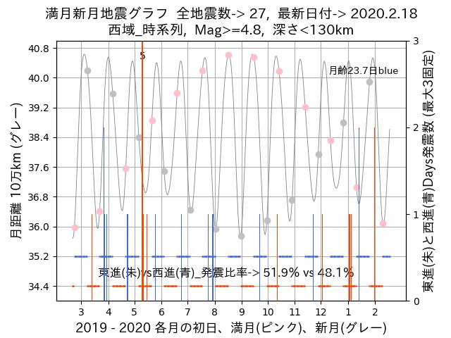 f:id:yoshihide-sugiura:20200220002300p:plain