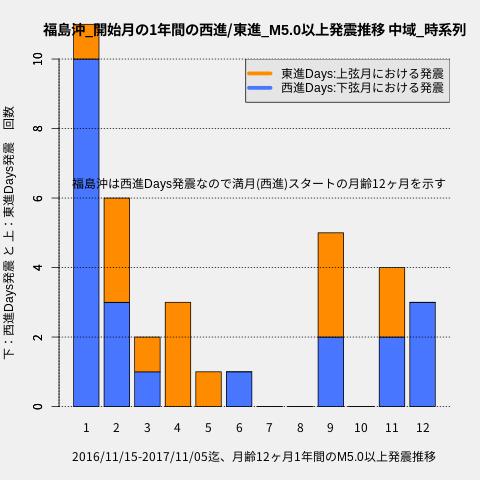 f:id:yoshihide-sugiura:20200220070445p:plain