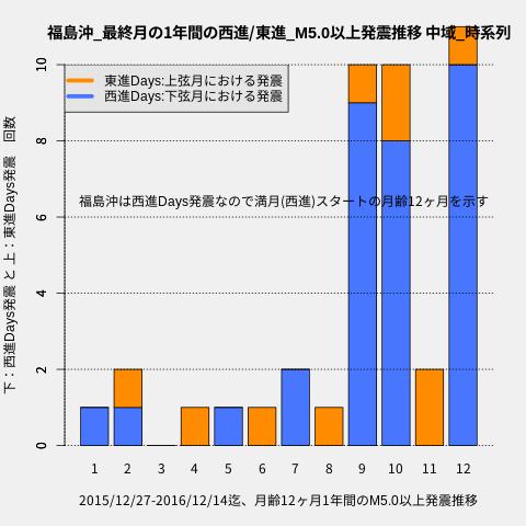 f:id:yoshihide-sugiura:20200220070528p:plain