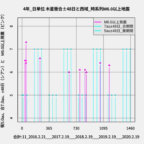 f:id:yoshihide-sugiura:20200221001735p:plain
