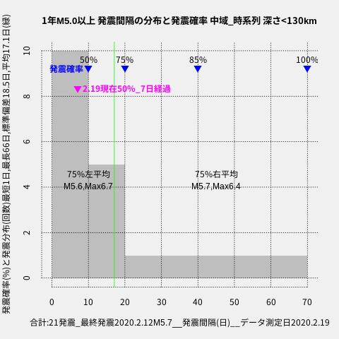 f:id:yoshihide-sugiura:20200221001825p:plain