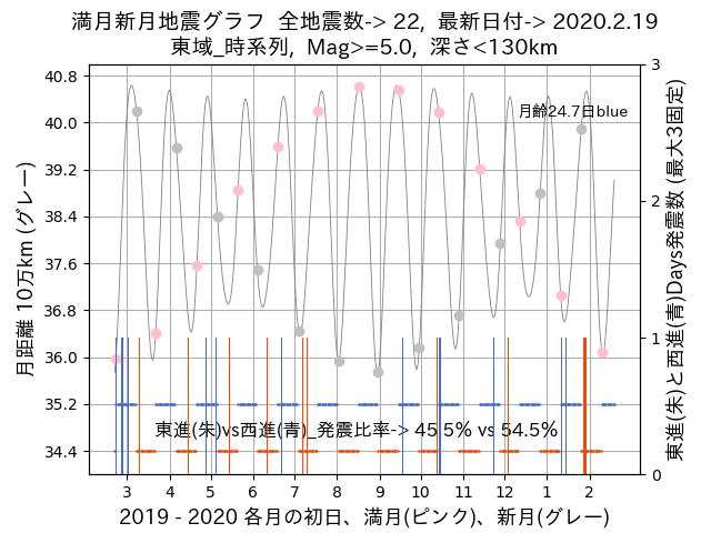 f:id:yoshihide-sugiura:20200221002136p:plain