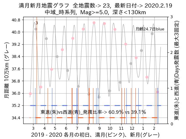 f:id:yoshihide-sugiura:20200221002234p:plain