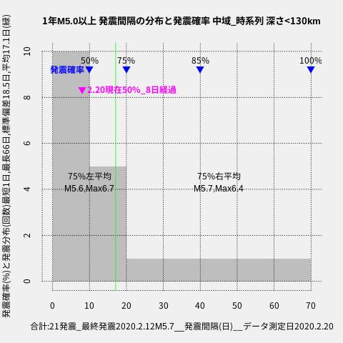 f:id:yoshihide-sugiura:20200222001312p:plain