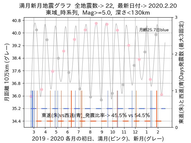 f:id:yoshihide-sugiura:20200222001707p:plain