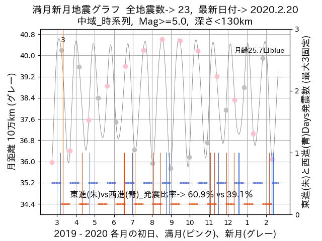 f:id:yoshihide-sugiura:20200222001757p:plain