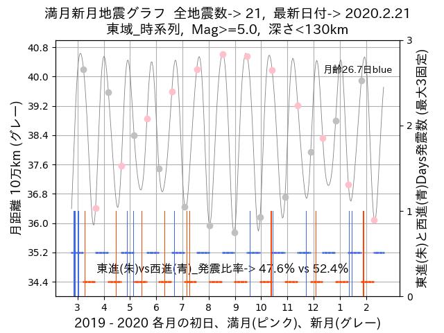 f:id:yoshihide-sugiura:20200223001816p:plain