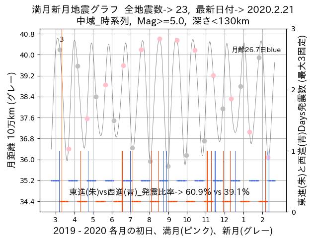 f:id:yoshihide-sugiura:20200223001907p:plain