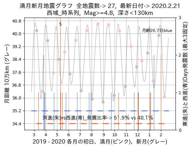 f:id:yoshihide-sugiura:20200223001957p:plain