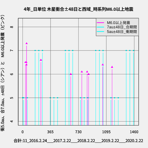 f:id:yoshihide-sugiura:20200224060808p:plain