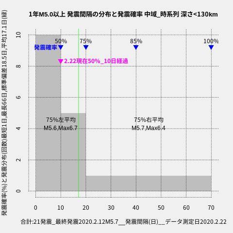 f:id:yoshihide-sugiura:20200224060904p:plain