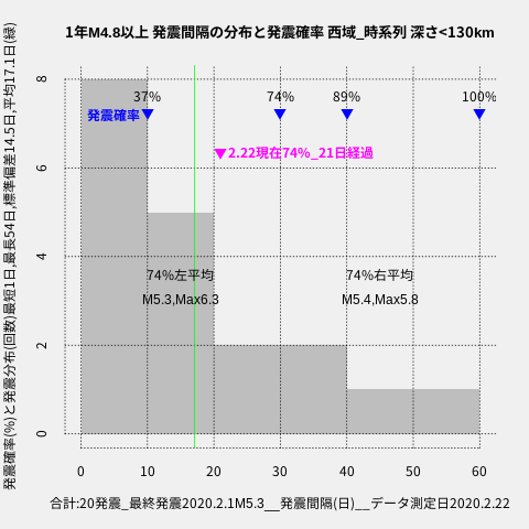 f:id:yoshihide-sugiura:20200224060941p:plain