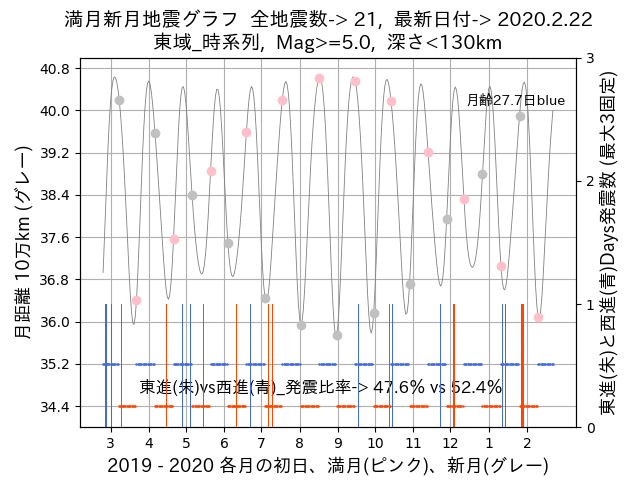 f:id:yoshihide-sugiura:20200224061156p:plain