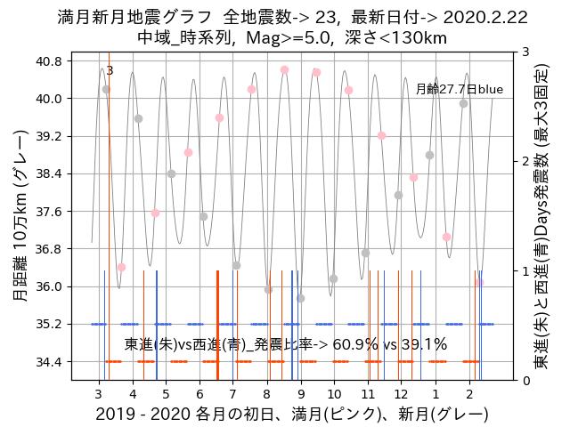 f:id:yoshihide-sugiura:20200224061246p:plain