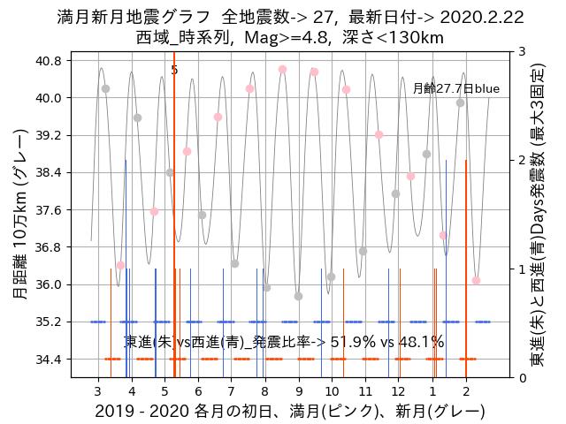 f:id:yoshihide-sugiura:20200224061359p:plain