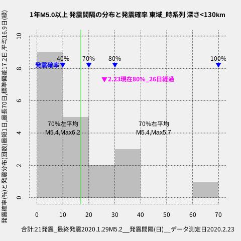 f:id:yoshihide-sugiura:20200225011855p:plain