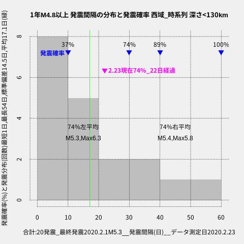 f:id:yoshihide-sugiura:20200225011942p:plain